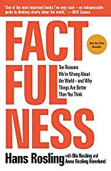 Factfulness: Ten Reasons Why We're Wrong About the World – and Why Things Are Better Than You Think